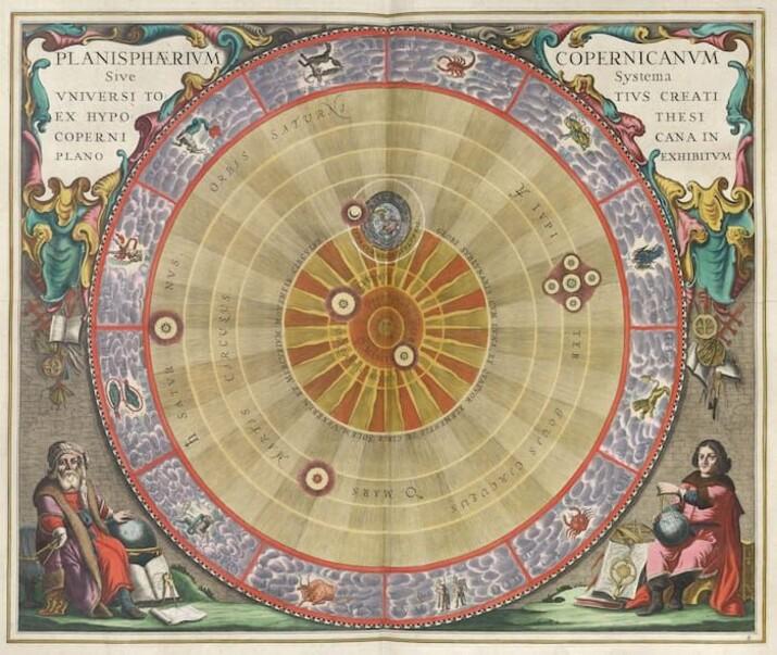 Harmonia Macrocosmica, Planisphaerium Copernicanum